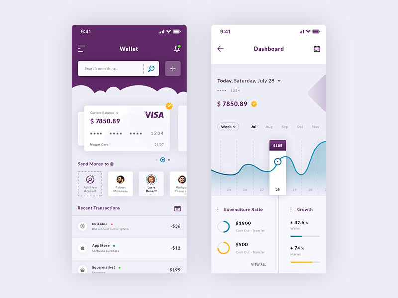 IOS App Wallet & Dashboard #Freebies 2018