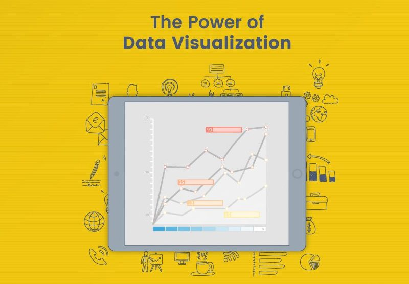 data visualization analytics