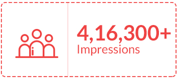 yearly impressions May